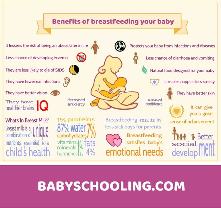 breastfeeding benefits for moms